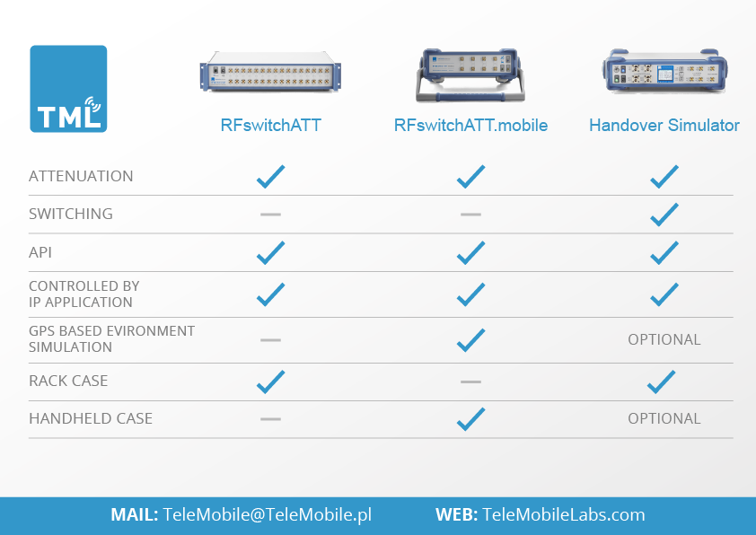 RFswitchATT product overview