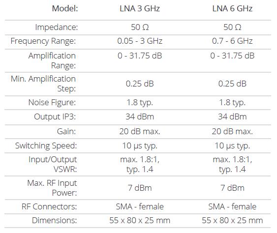USB_RF_LNA